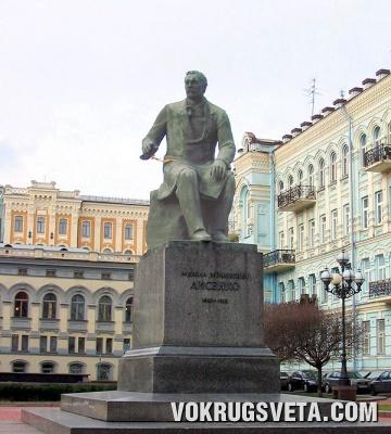 Памятник Н. В. Лысенко