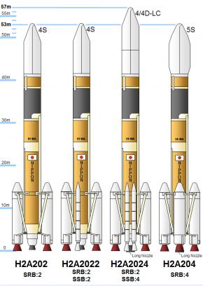 Семейство ракет H-IIA